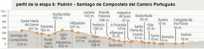 Camino Portugues Stage 6