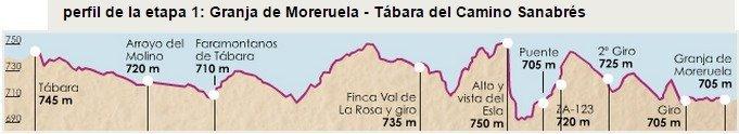 Camino Sanabres Stage 1