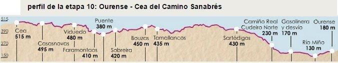 Camino Sanabres Stage 10