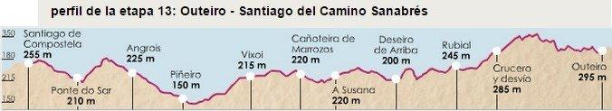 Camino Sanabres Stage 13