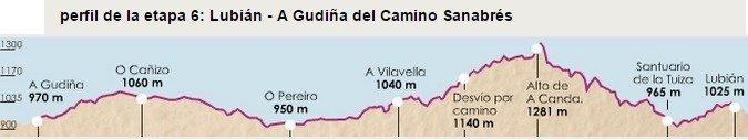 Camino Sanabres Stage 6