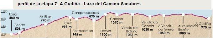 Camino Sanabres Stage 7