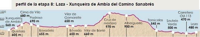 Camino Sanabres Stage 8