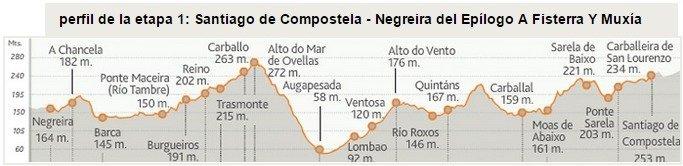 Camino de Finisterra Stage 1