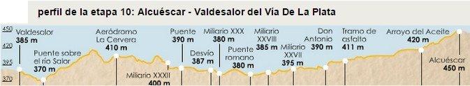 Via de la Plata Stage 10