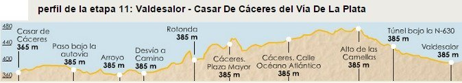 Via de la Plata Stage 11