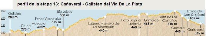 Via de la Plata Stage 13