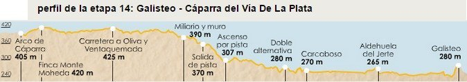 Via de la Plata Stage 14