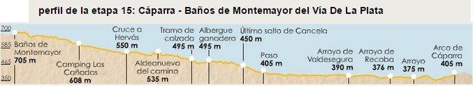 Via de la Plata Stage 15