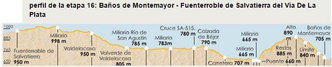 Via de la Plata Stage 16