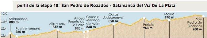 Via de la Plata Stage 18