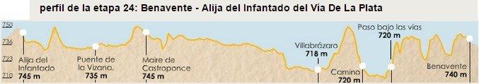 Via de la Plata Stage 24