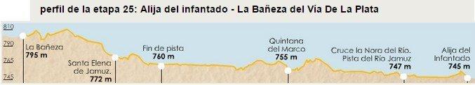 Via de la Plata Stage 25
