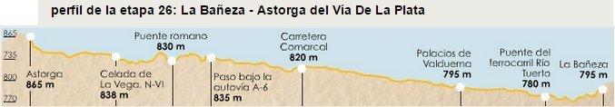 Via de la Plata Stage 26