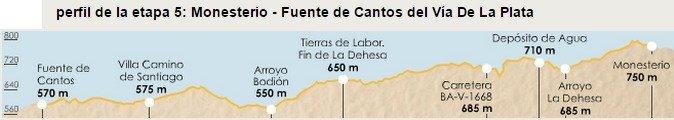 Via de la Plata Stage 5