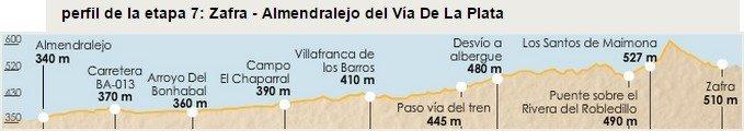 Via de la Plata Stage 7