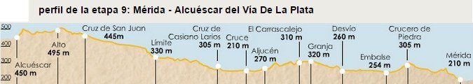 Via de la Plata Stage 9